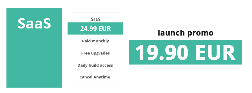 Corona Renderer Fair SaaS Price