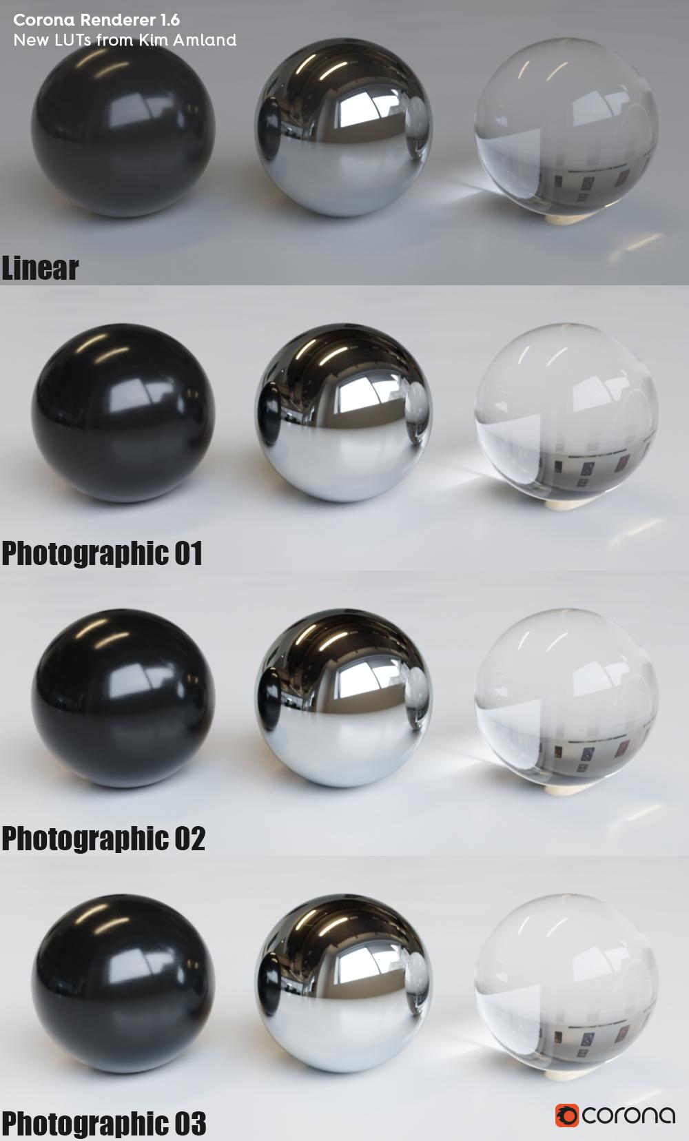 Corona Renderer 1.6 New LUTs
