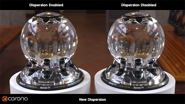 Dispersion comparison 2