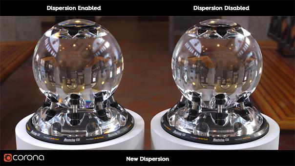 Dispersion comparison 2