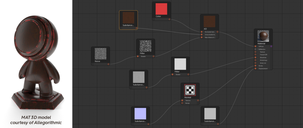 Corona Renderer for Cinema 4D, Node Material Editor with native and Substance shaders