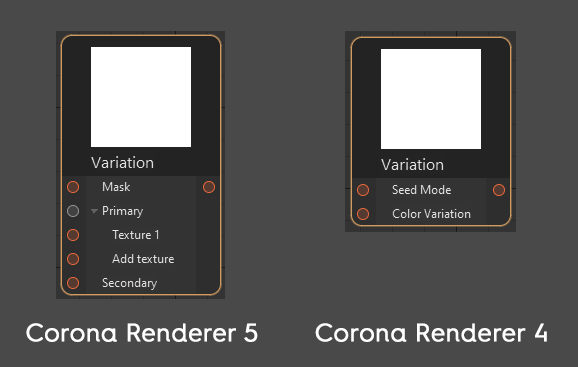 Corona Renderer 5 for Cinema 4D - The native Variation Shader now has the useful parameters visible in the Corona Node Material Editor