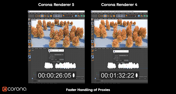 Corona Renderer 5 for Cinema 4D, The time taken to load the scene and get the first result from the Viewport IR