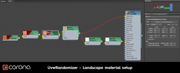 Corona Renderer 6 for 3ds Max, UvwRandomizer set up for landscape texture randomization