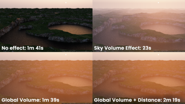Corona Renderer 7 for 3ds Max - A comparison of the new Sky Volume Effect to using a Global Volume