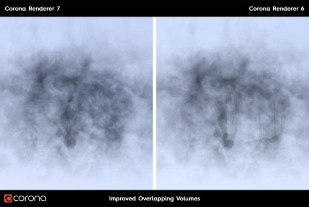 Corona Renderer 7 for Cinema 4D, rendering is improved where many volumetric objects overlap