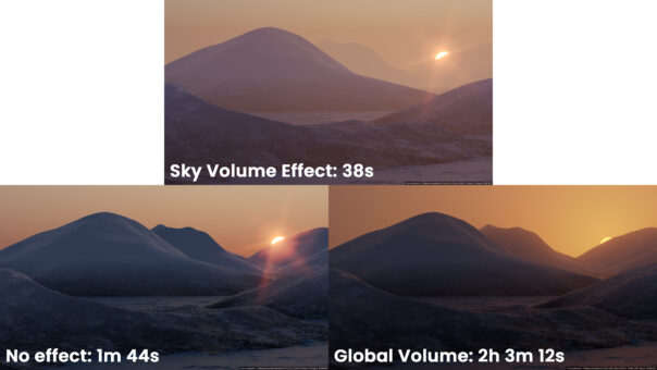 Corona Renderer 7 for Cinema 4D, the new Volume Effect is often faster than no effect, and always faster than using a Global Volume environment.